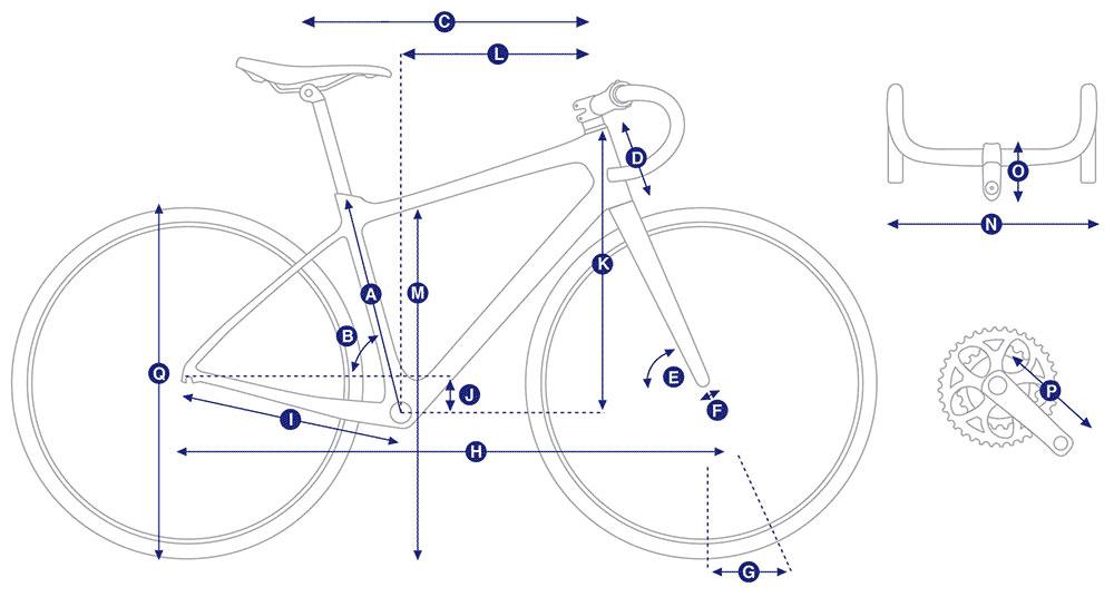 propel_geometrie2